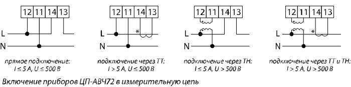 Цифровой вольтметр ЦП-В72 0-999кВ-0,5 TDM