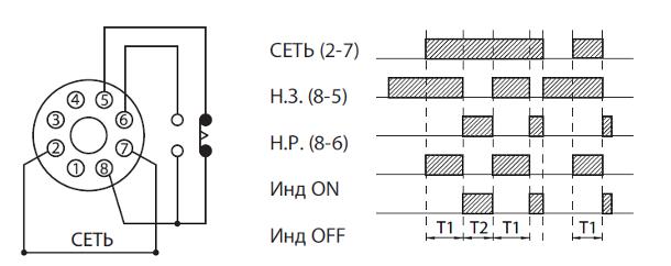 Схема работы реле РВ2, РВ3