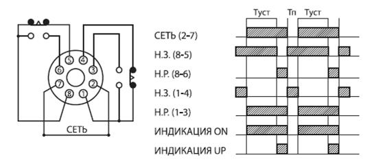 Реле времени 2 выдержки цокольное в крышку щитка РВ51-2Т-60х60cек-5А-220В-8Ц/Щ TDM