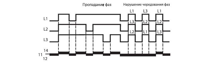 Схемы работы реле