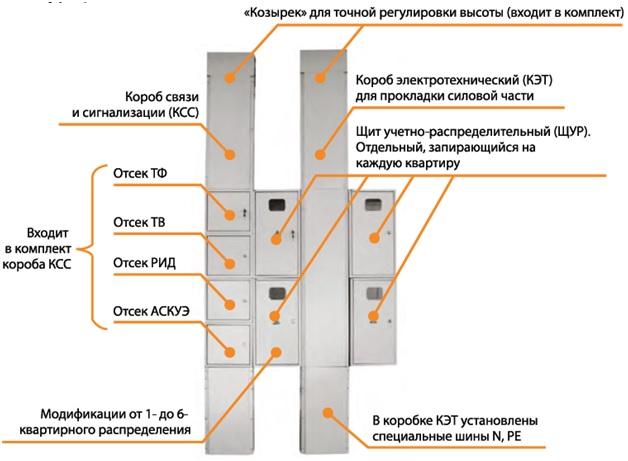 Короб КСС 2500 - 2700 мм универсальный TDM