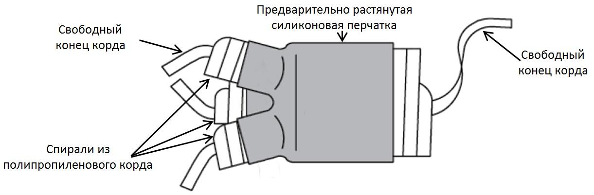 Перчатка холодной усадки силиконовая 1 кВ 4ПХУс-1-150/240 TDM