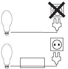 Лампа ртутная высокого давления ДРЛ 700 Вт Е40 TDM